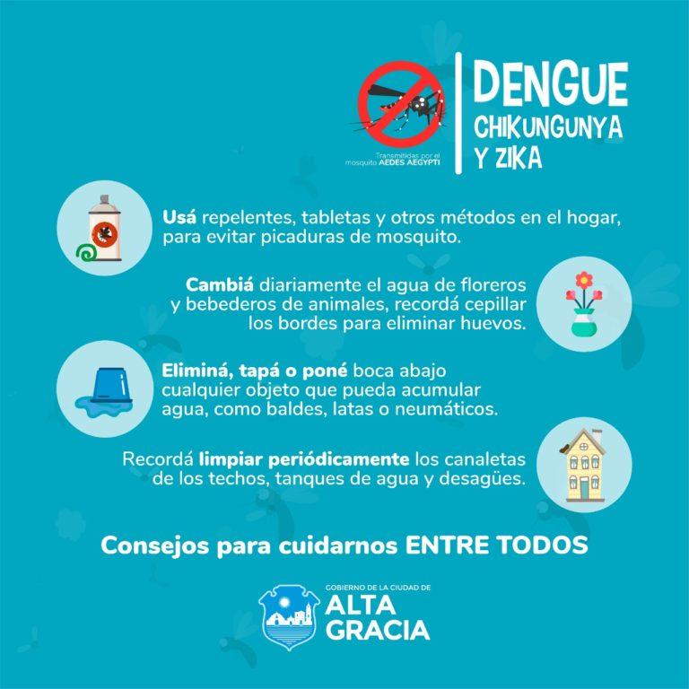 Prevención de Dengue, Zika y Chikungunya